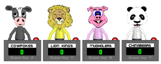 mascot avatars for classroom jeopardy
